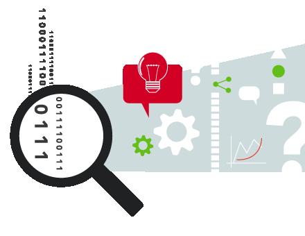Customer journey - Competitor Analysis