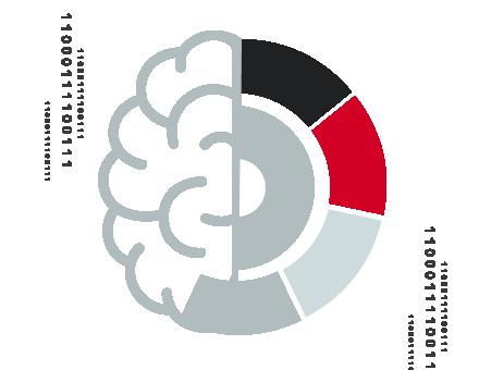 Profilazione emotiva - Emotional Mapping
