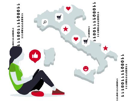 Ricerche di mercato - Italiani